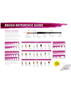 Brush Reference Guide Poster